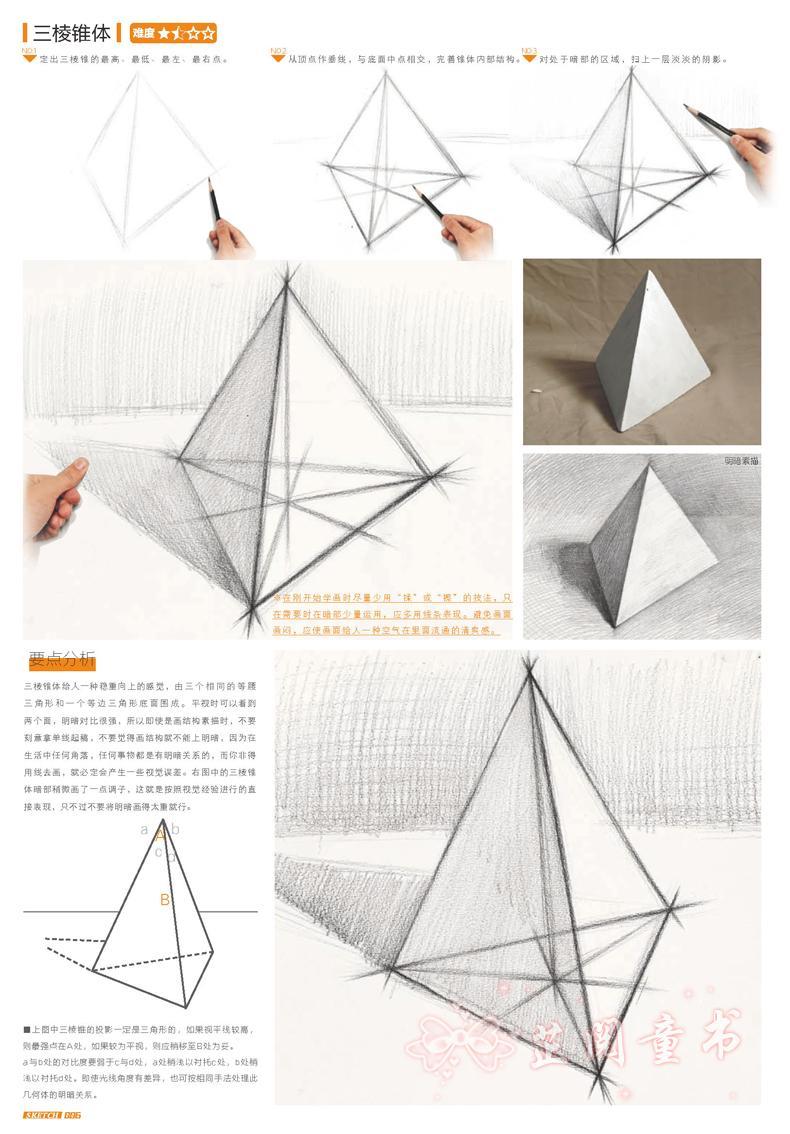 几何体人物头像速写素描静物结构静物色彩静物色彩风景水粉画专业艺考