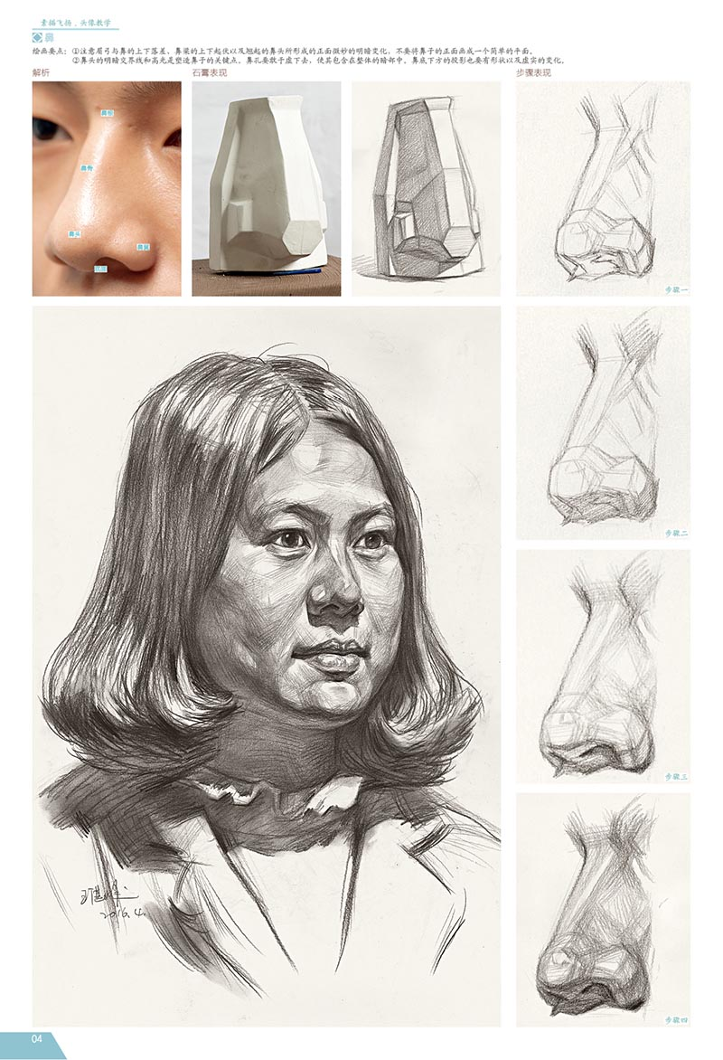 结构头像的步骤表现 06 3. 结构头像的画面理解与剖析 10 4.