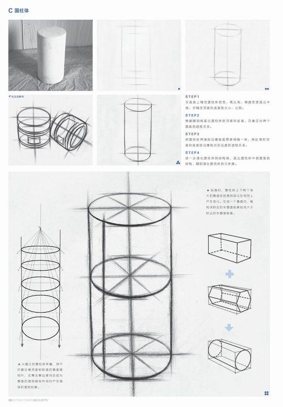 本书是一本以结构几何体为主的高考美术辅导书,适合广大的美术爱好者和艺考生使用。本书针对的是几何形体造型的问题,从结构几何形体的基本要素着手,主要讲解结构与形体、结构素描与透视、结构素描中的光影表现、结构素描中的空间表现等几个知识点。将几何体分别概括为棱柱棱锥类、有弧面的几何形体、球体、多面体,并且每个几何形体都配有照片和步骤示范。