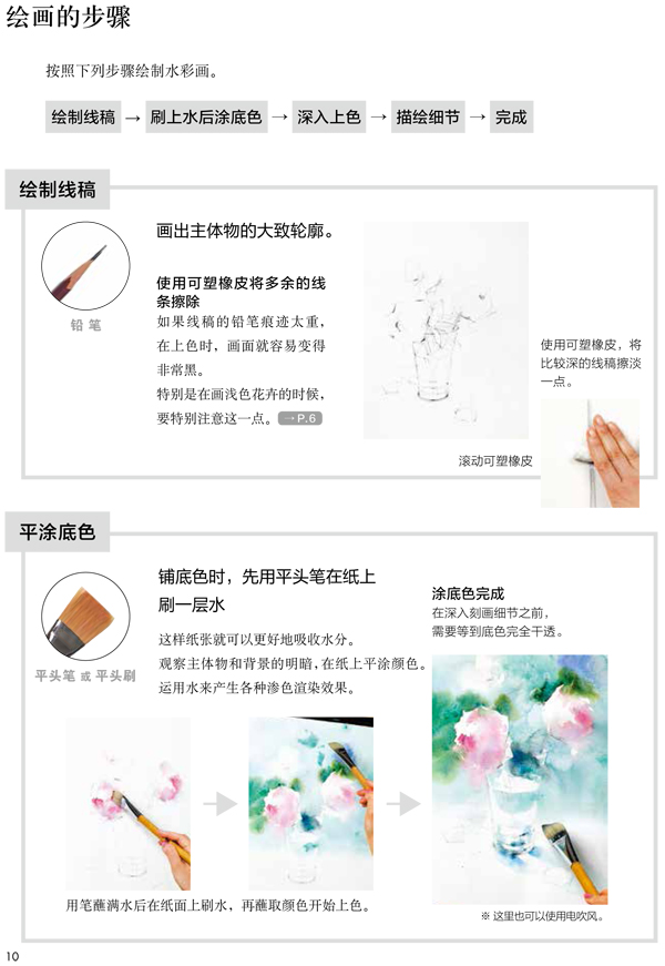绘画的步骤 描绘水彩的6个基本点 活用渗色法 描绘百合和玻璃杯—让
